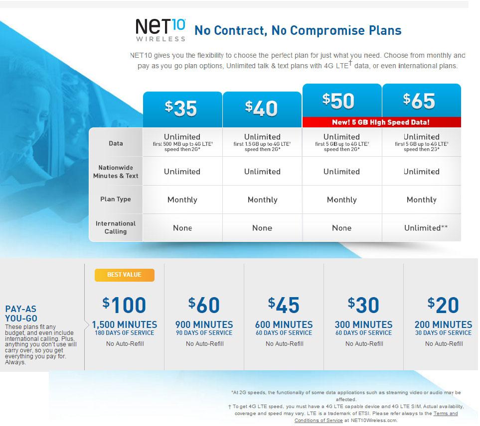 Net10_plan_01